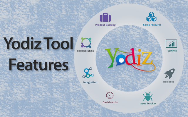 Project Management with Yodiz