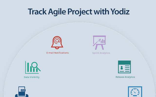 Track-Agile-Project-with-Yodiz