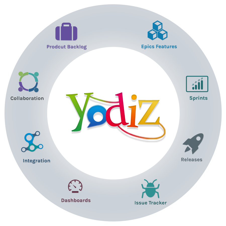 Yodiz Agile Project Management Tool Features 2