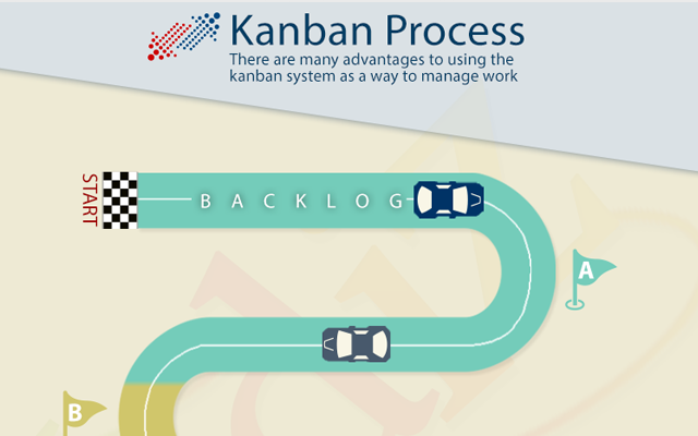 Yodiz-Kanban-Project-Management-Race-Track-S