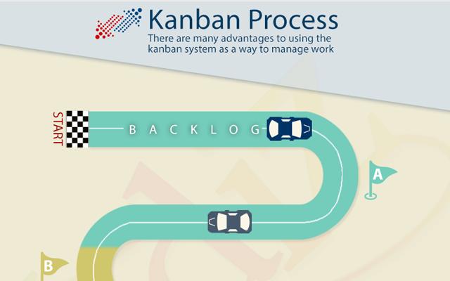 The Benefits Of Kanban