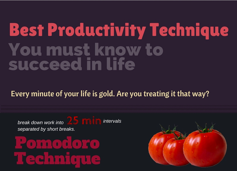 Best Productivity Technique You must know to succeed in life