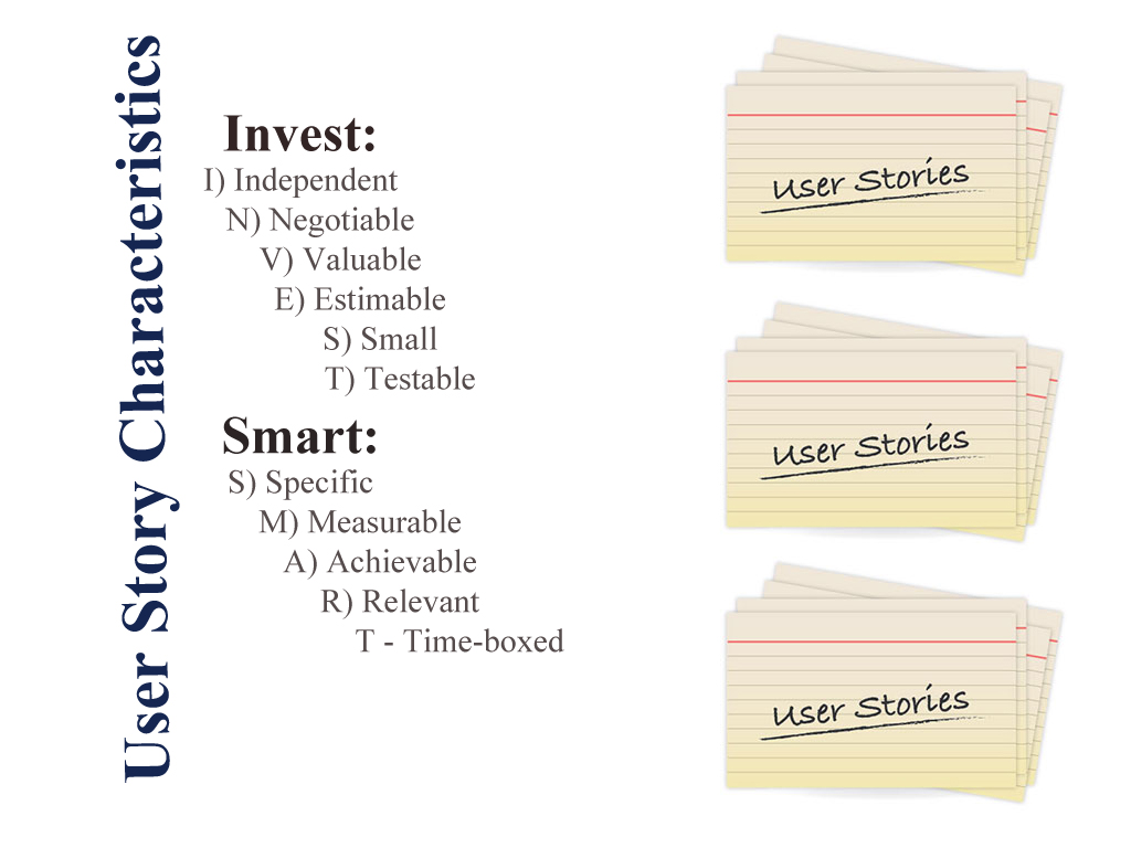 User Story Characteristics in agile scrum methodology