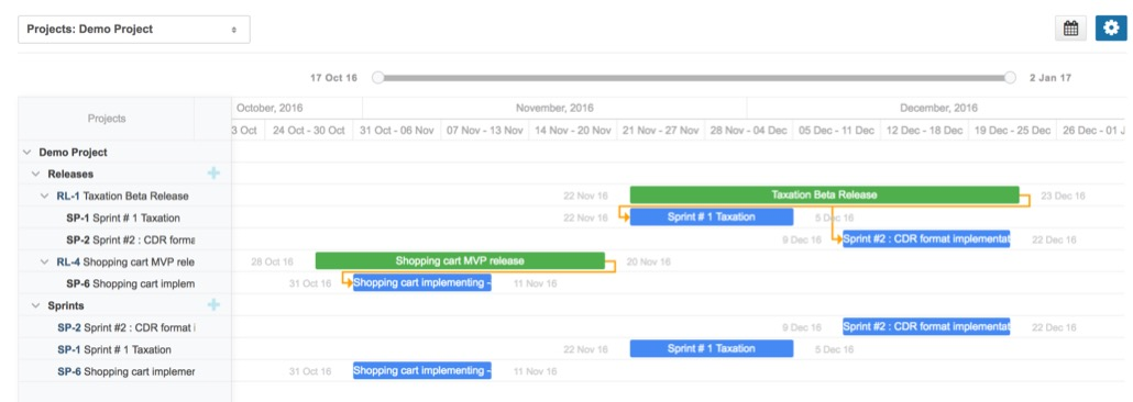 yodiz-gantt-chart-for-releases-and-sprints-simple